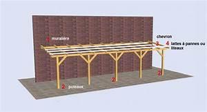 Faire Un Carport : fabrication d 39 un carport accol la maison ~ Premium-room.com Idées de Décoration