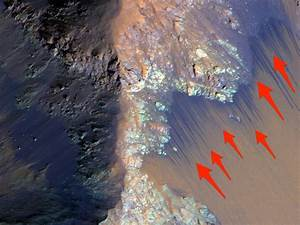 All of the places scientists have found water on Mars ...