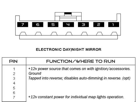 Everything You Ever Wanted Know About Auto Dimming Rear