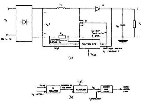 Power Factor Correction Harmonic Control