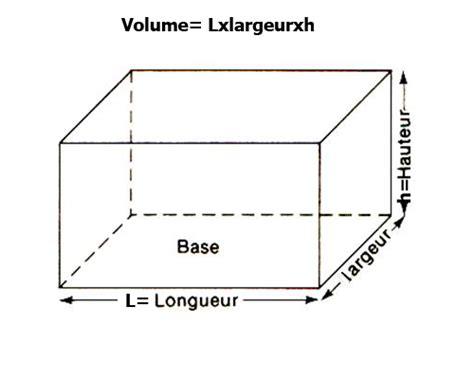 calculer le volume d un aquarium aquarium dimensions et volumes