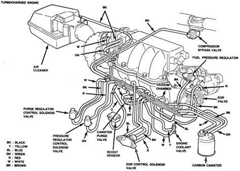 ford  engine diagram  repair guides vacuum diagrams vacuum diagrams autozonecom