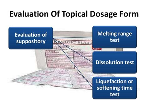 evaluation  topical dosage forms