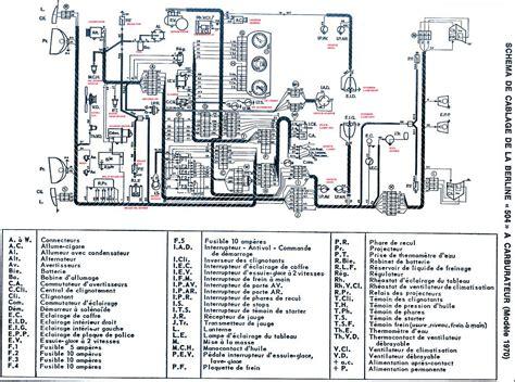 Wiring Diagram Kelistrikan Toyotum Avanza by Cable Car