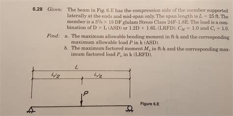 solved the beam in fig 6 e has the compression side of t chegg