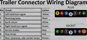 Trailer Wiring Diagram Australia 7 Pin Flat