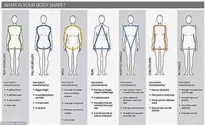Shoeʞrave: Understand Your Body Type