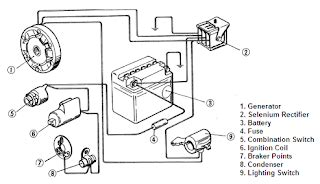 Combination Switch Wiring Diagram Honda by Wiring Diagrams And Free Manual Ebooks Pictorial Diagram