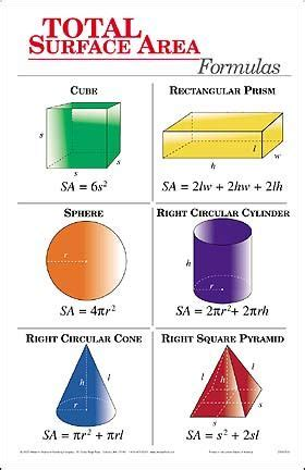 Surface Area Formulas  Buscar Con Google  Learning Aids  Pinterest  Area Formula And Surface
