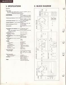 Service Manual For Sansui Au-717