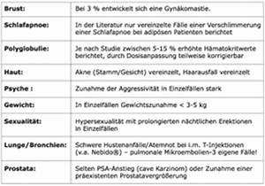Freies Testosteron Berechnen : testosteron urologe und androloge urologische praxis ~ Themetempest.com Abrechnung