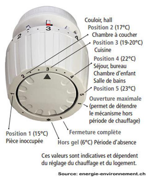 sonde cuisine régler un robinet thermostatique consobrico com