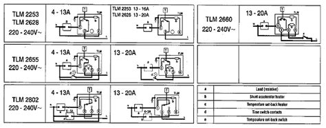 buy sunvic tlm2253 20a 9a 3 to 27o c room thermostat
