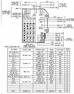 2005 Dodge Magnum Fuse Panel Diagram