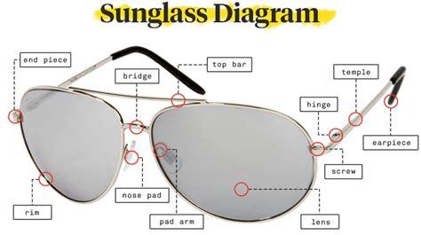 diagram  sunglasses parts  definitions