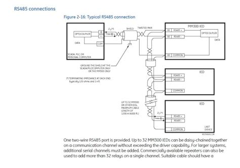 rs232 to rj45 cable pinout diagram for ied ge mm300 electric power transmission