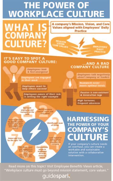 company culture info graphic   title company culture