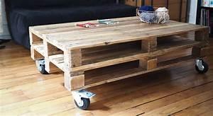 Comment Faire Une Table Basse Avec Des Palettes