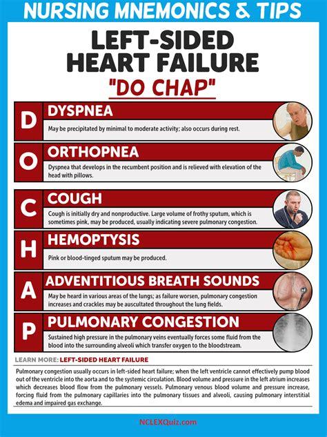 nursing mnemonics  tips left sided heart failure