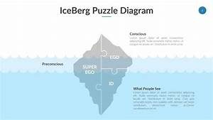 Iceberg Diagram Powerpoint