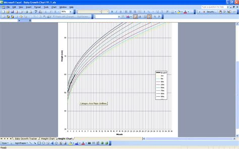 Baby Growth Chart Calculator Parlobuenacocinaco