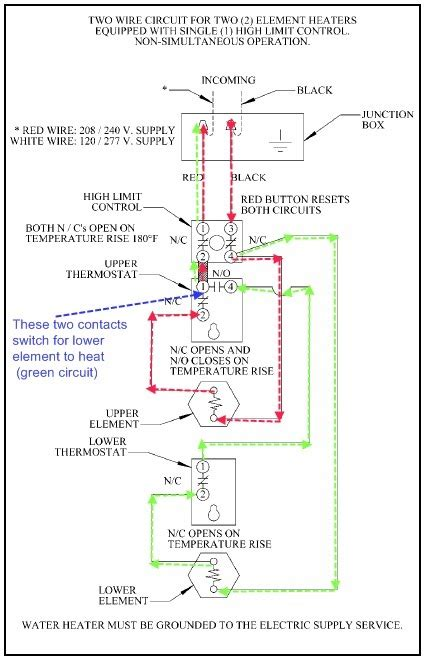 wiring diagram bradford white water heater i a bradford model m 2 40s6ds13 electric water heater