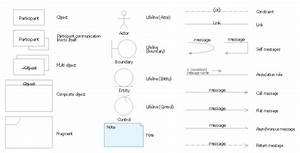 Electrical Symbols  U2014 Transmission Paths