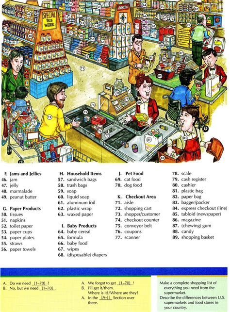 supermarket vocabulary  pictures english lesson
