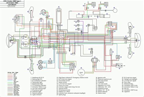 opel combo wiring diagram wiring diagram