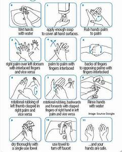 Medical Hand Washing Method