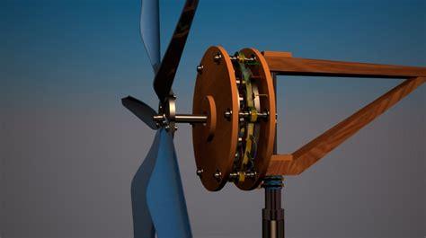 Ветрогенератор для дома характеристики цена плюсы и минусы . Генераторы для каждого