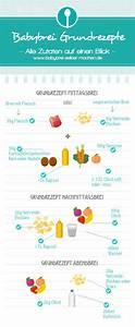 Baby Abendbrei Rezepte : die besten 25 baby ideen auf pinterest babyjunge kinderzimmer f r babys und baby braucht ~ Yasmunasinghe.com Haus und Dekorationen