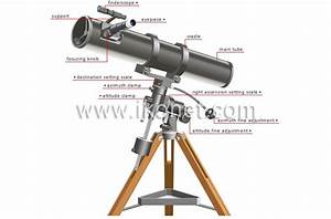 Astronomy  U0026gt  Astronomical Observation  U0026gt  Reflecting