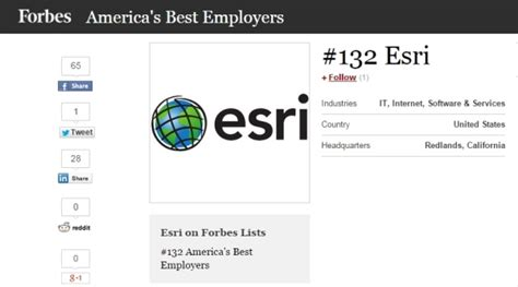 americas employers forbes magazine
