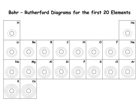 Bohr Atomic Models Worksheet - Oaklandeffect
