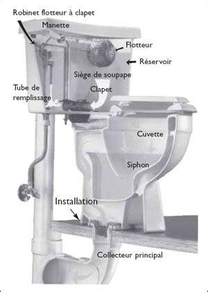 comment un toilette fonctionne bricobistro