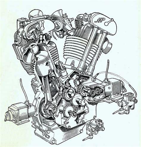 V Engine Diagram by Brough Superior