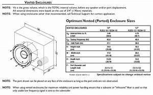Rockford Fosgate Subwoofer Speaker Sub Box Woofer Enclosure
