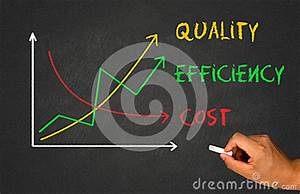 Stock Chart Gold Increased Quality And Efficiency Stock Photo Image 43570732