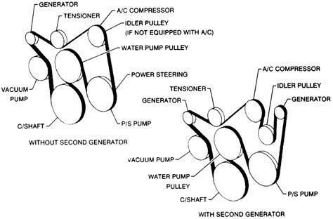 c12 cat engine serpentine belt diagram downloaddescargar