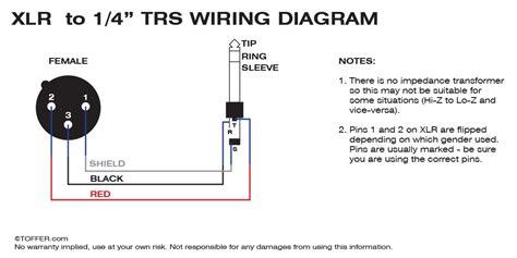 balanced xlr wiring diagram wiring diagram and schematic