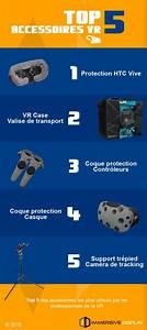 Top 5 Des Accessoires VR
