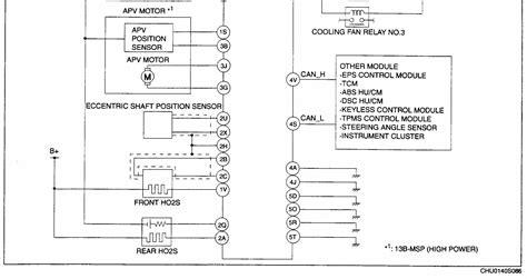 rx 8 technical info cel codes pcm pin list collision 2008 mazda 5 motor  diagram