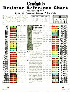 Bumble Bee Capacitor Color Code Calculator