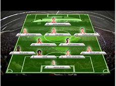 FC Bayern Arsenal Londong Die Aufstellung und letzten