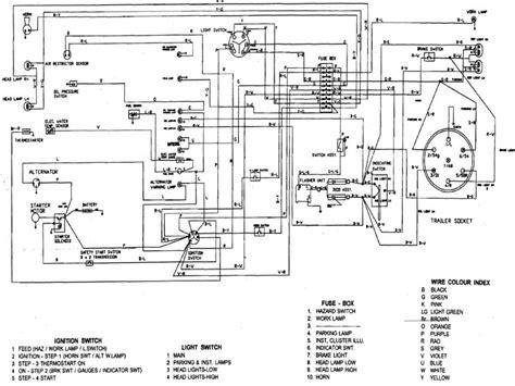 kubota tractor electrical wiring diagrams wiring forums