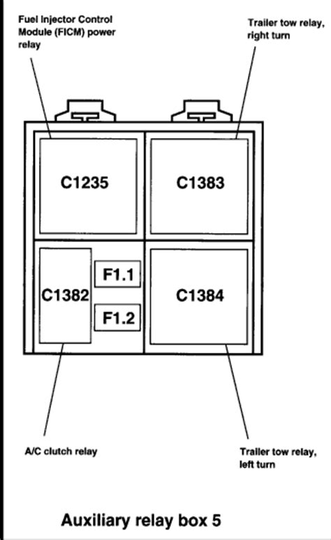 2004 F350 Fuse Relay Diagram by Could U Send Me A Fuse Box Diagram For A 2004 Ford