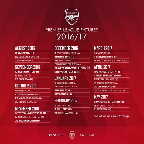 Arsenal News & Discussion