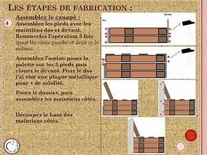 Salon De Jardin En Palette Tuto : tuto canape palette palette palette sofa amp palettes ~ Dode.kayakingforconservation.com Idées de Décoration