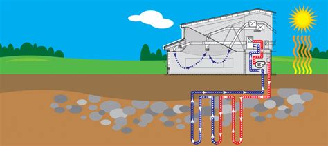 geothermal hvac how does it work and what are the benefits marshall home comfort solutions